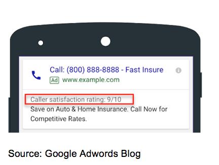 Google-Call-Rating